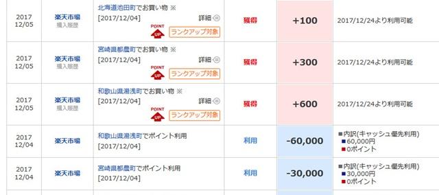 【楽天PointClub】:ポイント履歴 2018-01-23